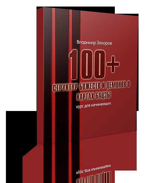 100+ структур божеств и демонов в картах бацзы