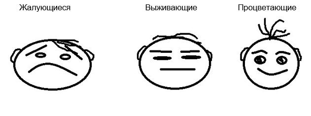 3face
